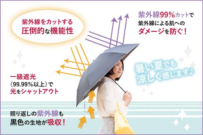 美白日傘の優れた紫外線カット機能